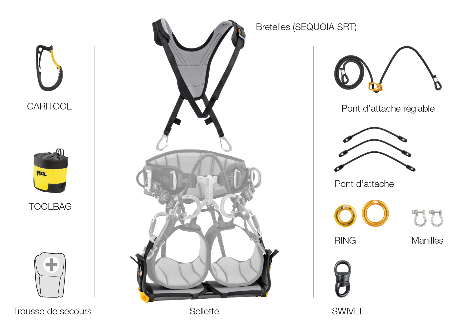 Accessories for the SEQUOIA line of harnesses.