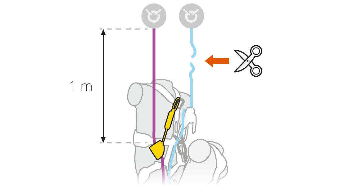 Utilización del ASAP con cuerda estática