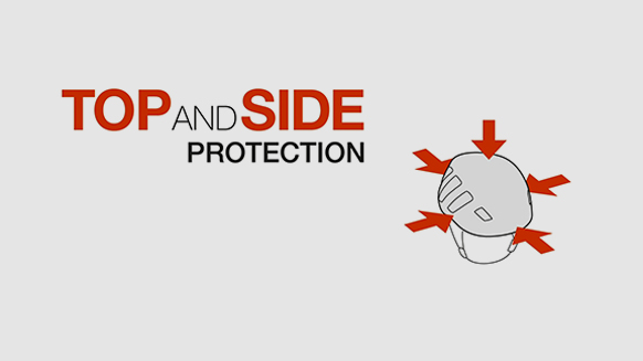 "Was bedeutet ""TOP AND SIDE PROTECTION"" auf einem Petzl-Helm?"