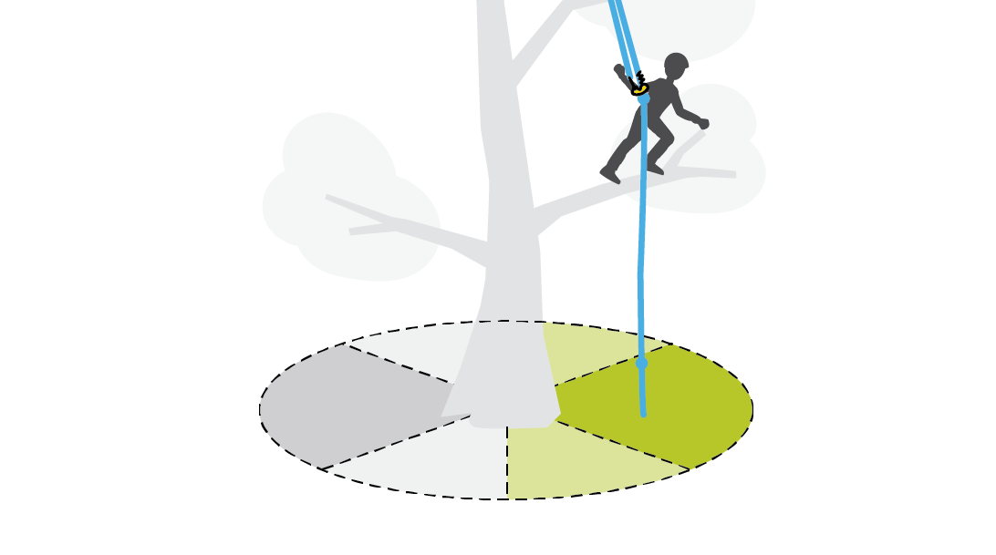 Movement and work in the tree using DdRT and SRT with the ZIGZAG
