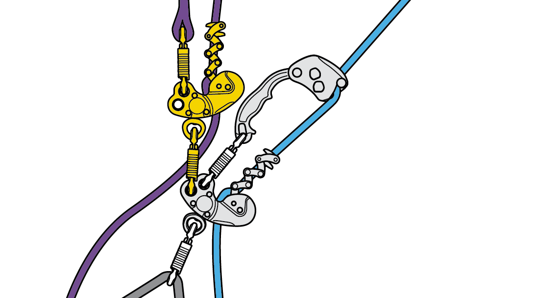 Attaching a second belay system to the ZIGZAG