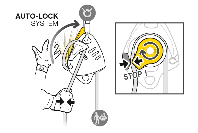 AUTO-LOCK system: automatically locks the rope
