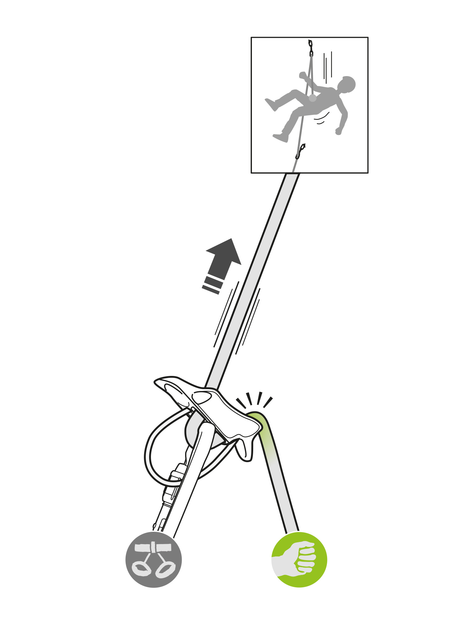 Belay/rappel Devices, working principle.