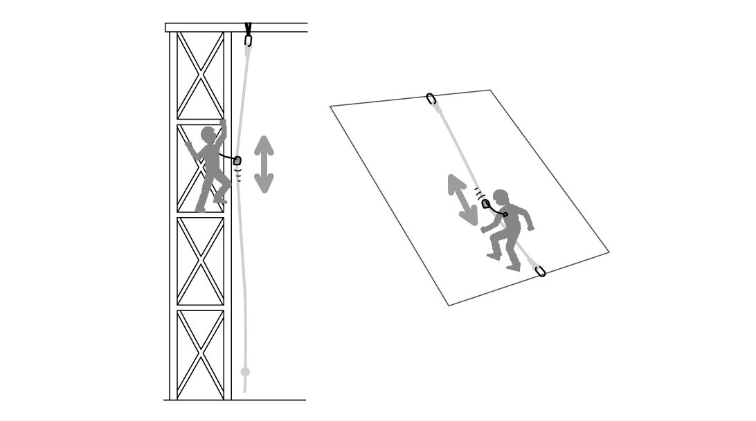 Auffangen eines Sturzes an einem vertikalen Seilsystem mit ASAP LOCK und ASAP