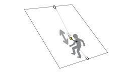 Utilización del ASAP en un plano inclinado