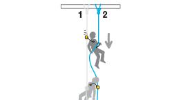 Seilrettung: Funktion des ASAP am gestrafften Seil