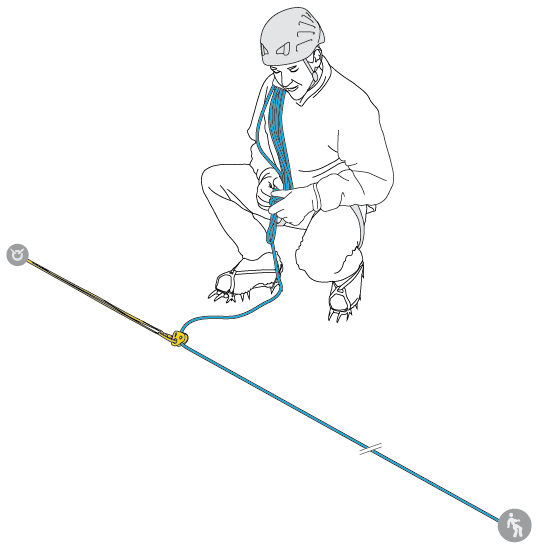 Gently release the tension of the rope on the harness to transfer the load to the MICRO TRAXION