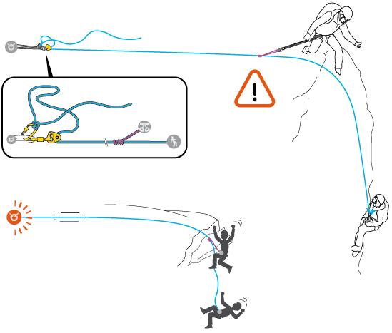 crevasse rescue knots
