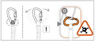 Function: holding carabiners in position