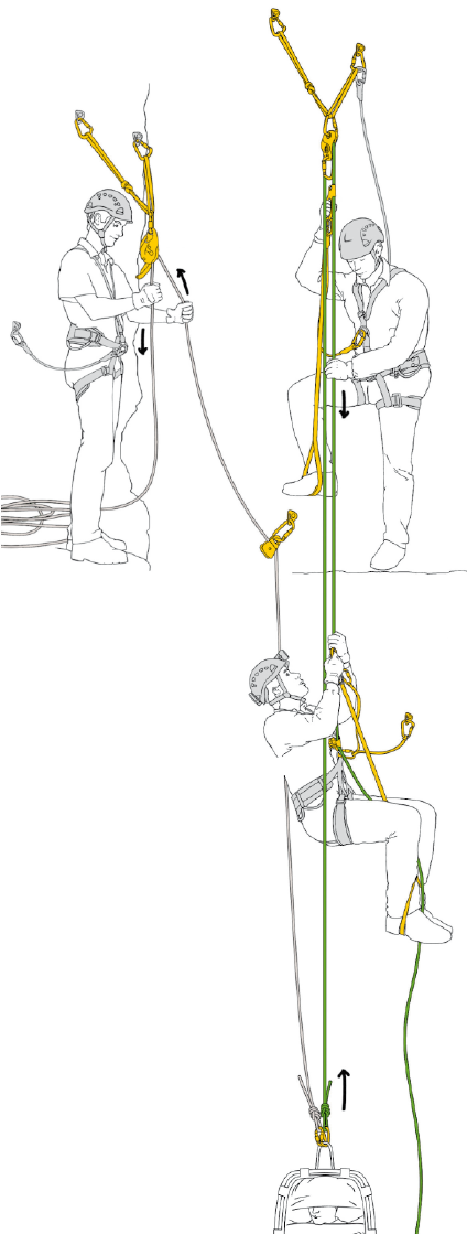 Belaying one person with device attached to an anchor, 100 to 150 kg maximum load