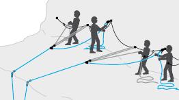 Evacuación: doble línea de tracción