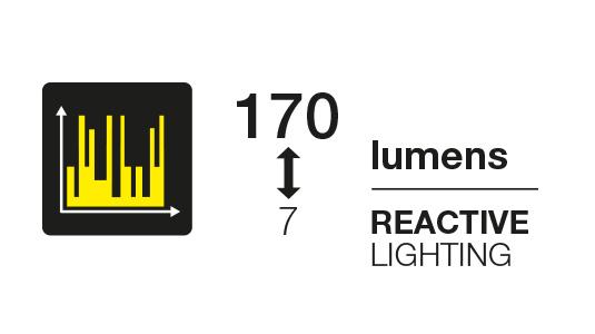 Iluminación REACTIVE LIGHTING