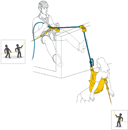 Lowering a person with the I'D on the rescuer's harness