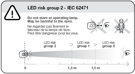 Petzl communicates about the maximum risk associated with its l&s specifying the distances at which this risk level is reduced.  sc 1 st  Petzl & Information on LED lighting - Petzl USA