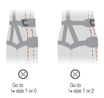 Falsche Positionierungen der seitlichen Halteösen