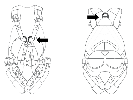 For rescue use, it is preferable to connect to the sternal or dorsal point on the harness.