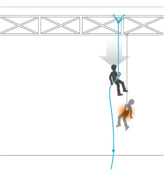 Beispiel für den Zugang von oben