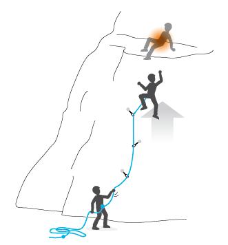 Beispiel für den Zugang von unten