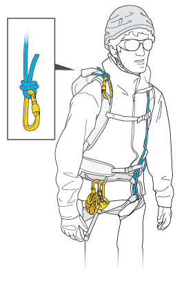 If a skier falls into a crevasse, you must be able to quickly send him a rope with a carabiner, so that he can easily attach himself. Having the cord and the knot prepared saves precious time.