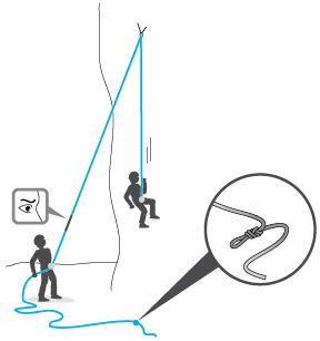 In falesia, fare SEMPRE un nodo all'estremità della corda.