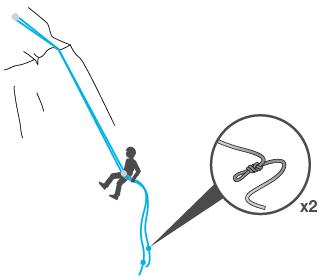 Nella discesa in doppia, si consiglia di fare un nodo su ogni capo di corda.