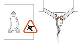 Ejemplos de solicitaciones peligrosas de los mosquetones.