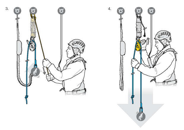 2. The ideal situation is to be able to attach the evacuation system directly to the victim's harness.