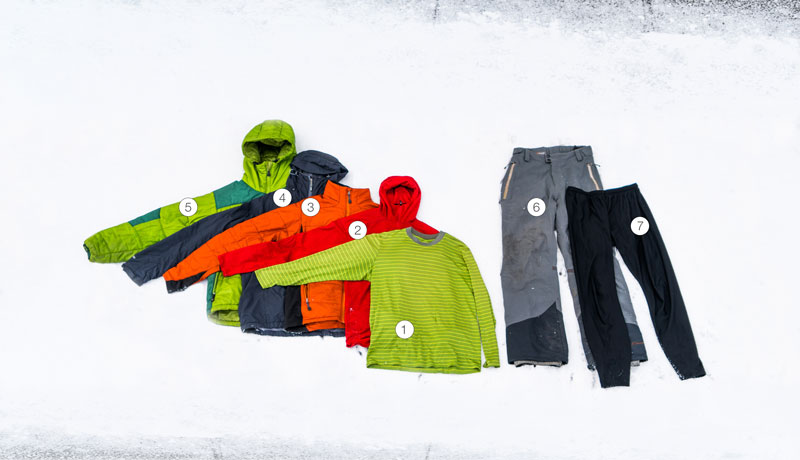 db513458b1 News - Petzl ¿Cómo preparar la mochila para escalada en hielo ...
