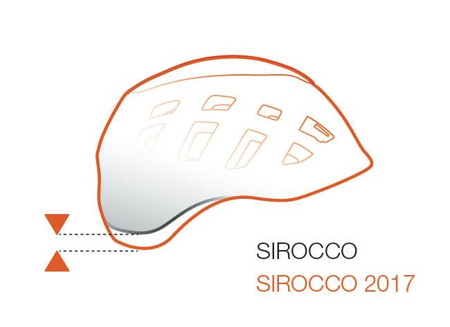 SIROCCO®