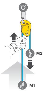 Beispiel eines Gegengewichtssystems 2/2