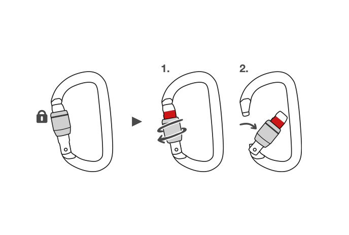 SCREW-LOCK manual system