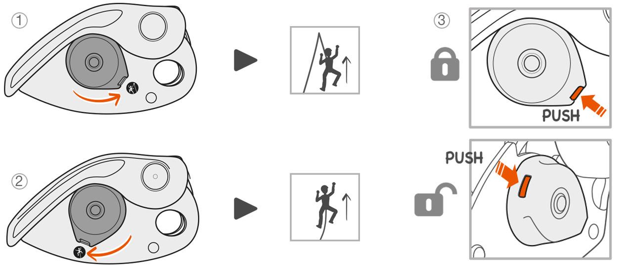 utilisation du bouton sélecteur de GRIGRI +